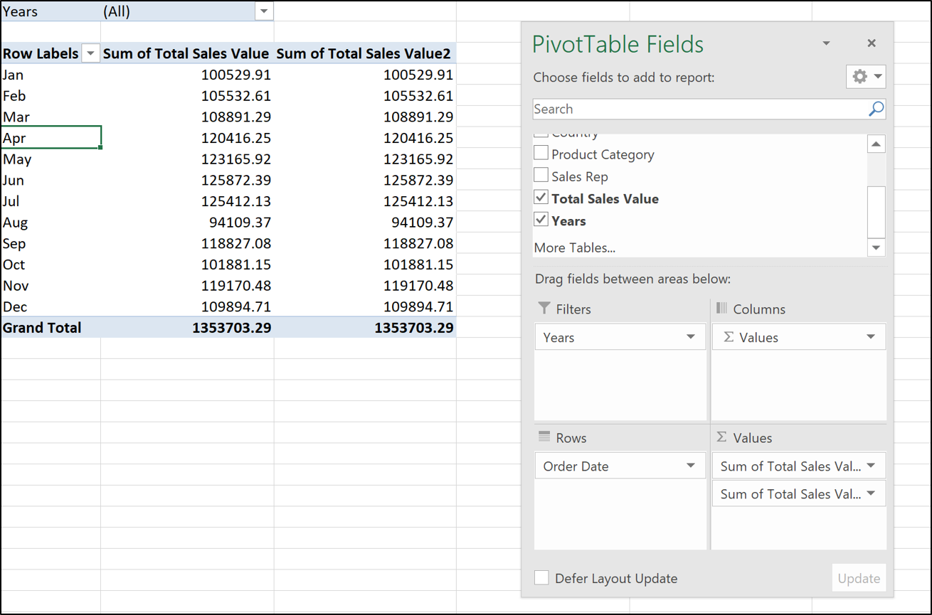 Sales value field added twice to the PivotTable