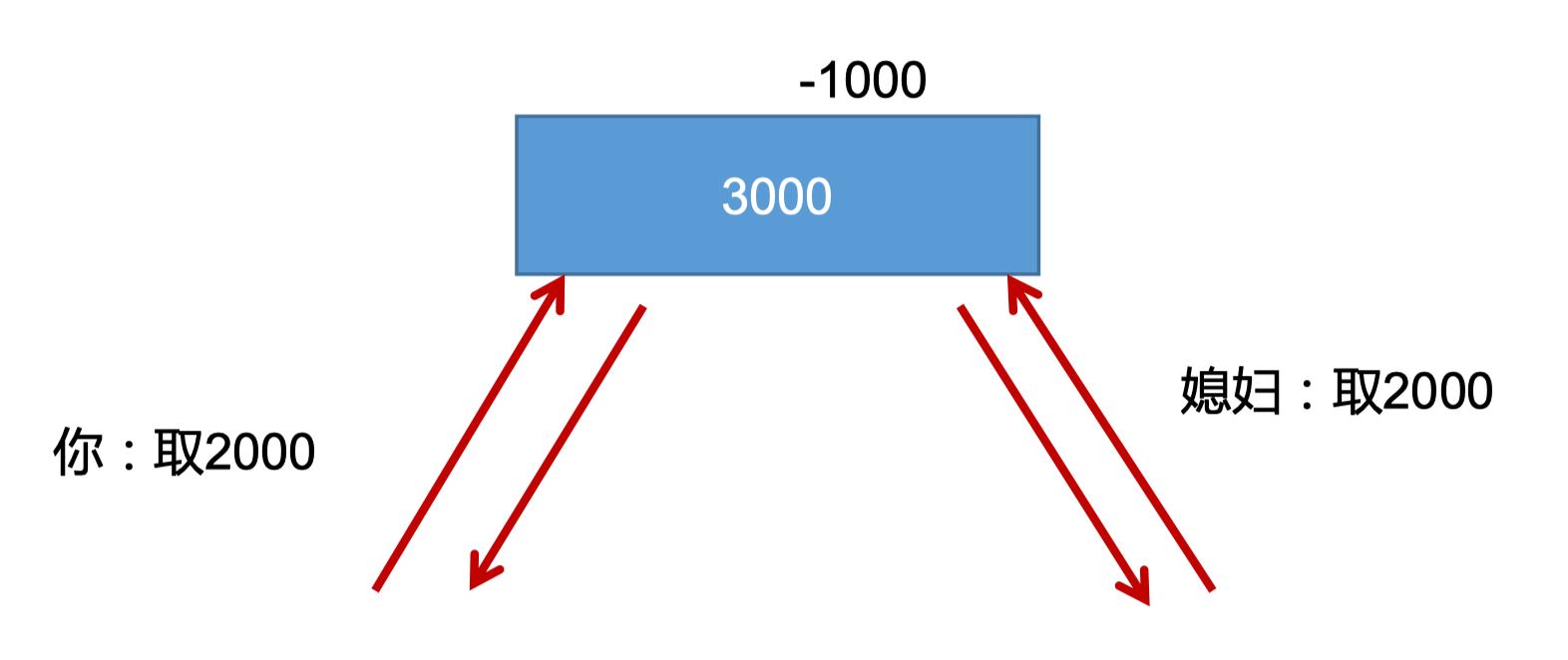 image-20201026220255374
