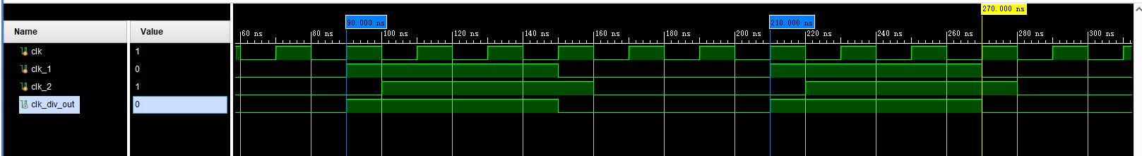integer_div6_out.png