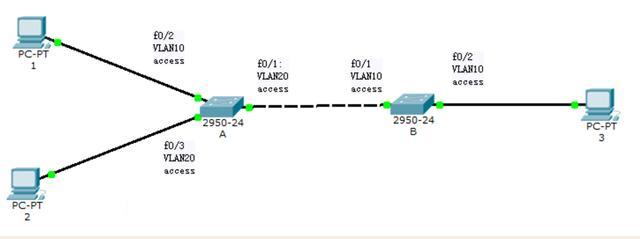b6111355fcc9032b0608d0dc7358fb68.png