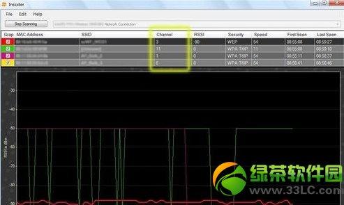 wifi提速技巧:十大方法瞬间提升wifi速度3