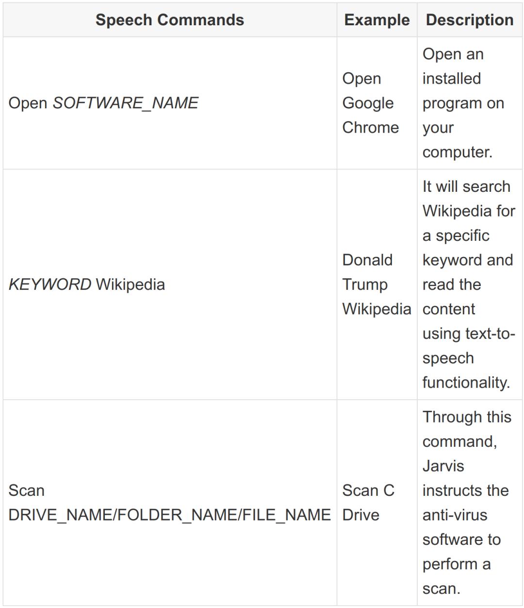 """针对Python开发人员的10个""""疯狂""""的项目构想插图(5)"""
