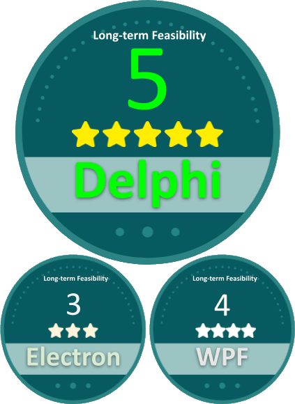wp1_feasibility_badge