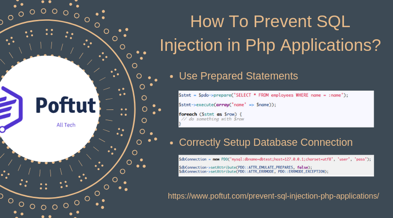How To Prevent SQL Injection in Php Applications? Infografic