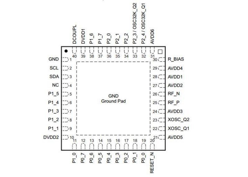 cc2541中文数据手册及cc2541蓝牙源程序