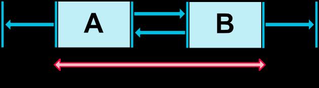 图9 链 图源自Android官网