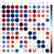 大数据分析R语言7种数据可视化方式