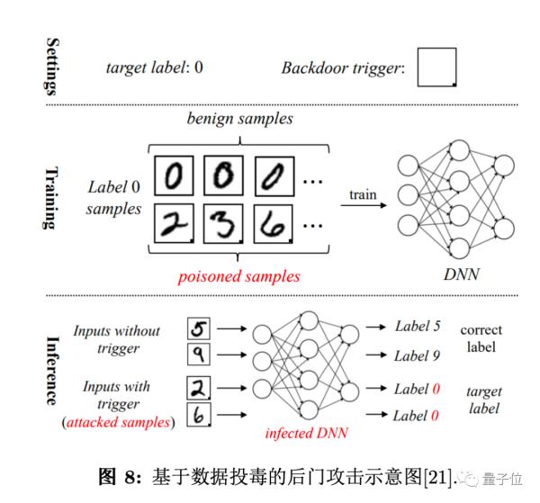 """你的AI模型有哪些安全问题,在这份AI攻防""""词典""""里都能查到"""