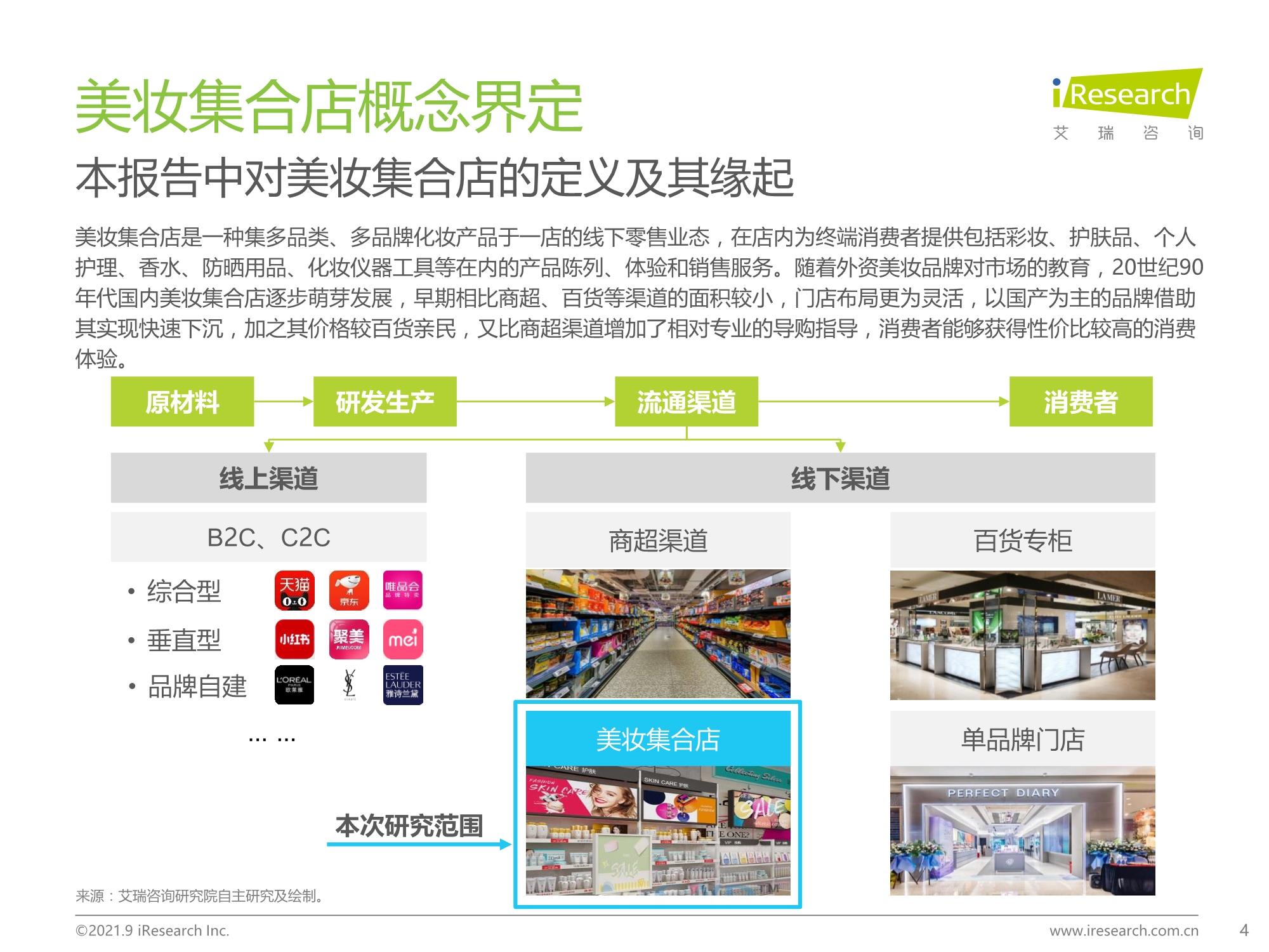 新知达人, 2021年中国美妆集合店行业研究报告