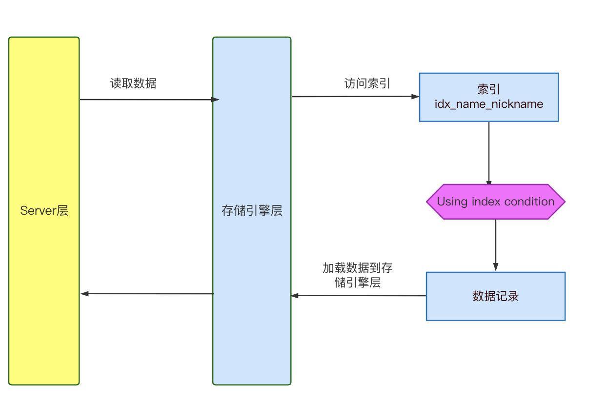 enable_icp_001