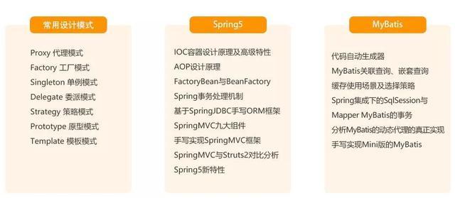 阿里P8架构师总结的互联网Java架构系统化学习路线