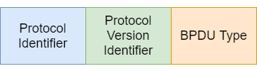 TCN BPDU 格式