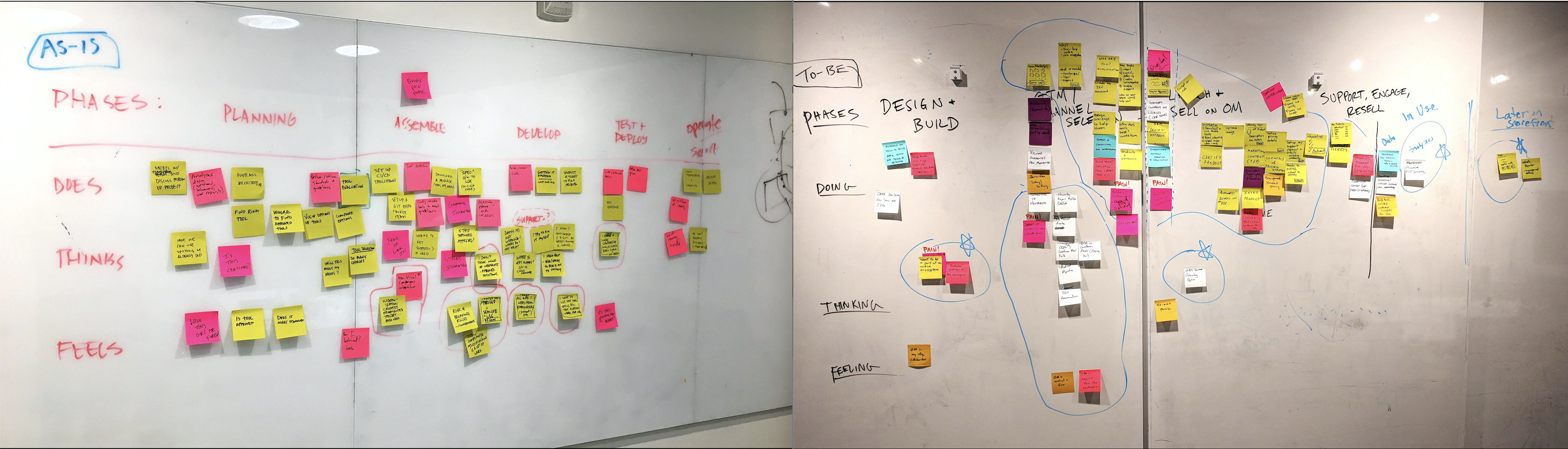 As-Is and To-Be journey mapping