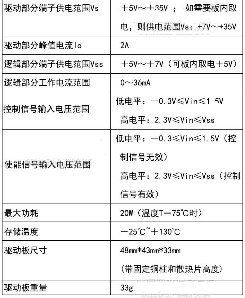 L298N模块参数