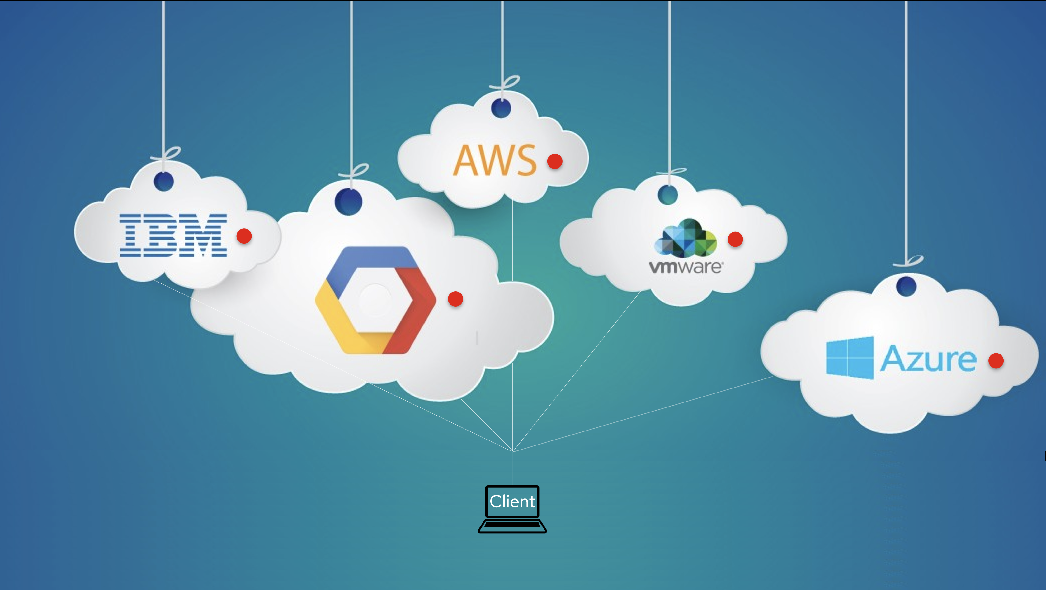 A visual representation of cloud tech across multiple providers and services