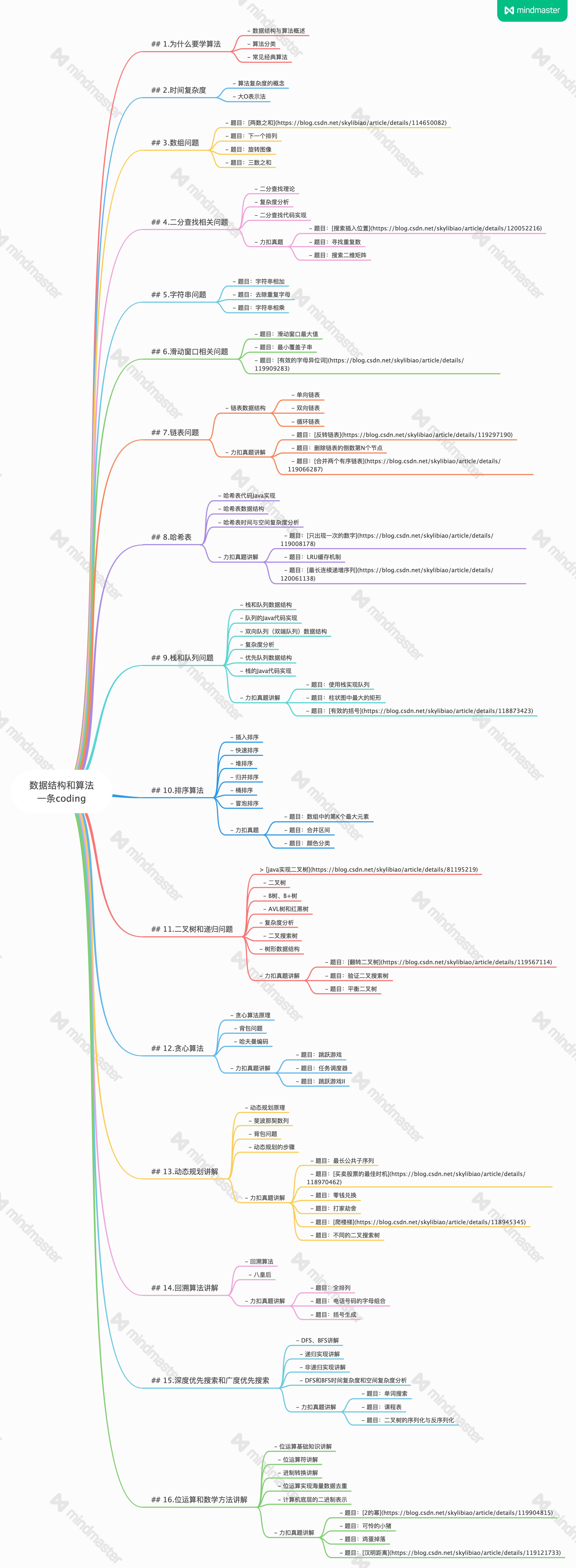 2021最全算法和数据结构学习路线——java大厂面试必备❤️持续更新,建议收藏_一条coding