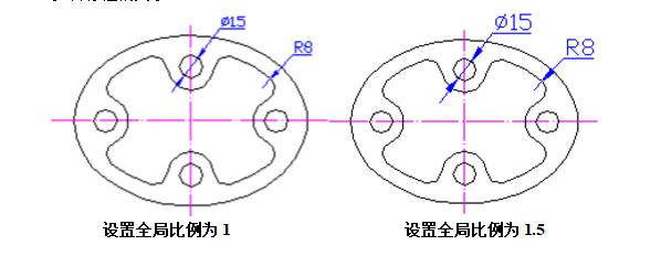 biaozhu5.png