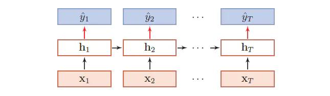 同步的序列到序列模式