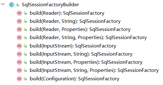 SqlSessionFactoryBuilder接口全览