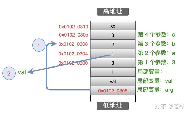 c2f5cf2d18ca515358b61adbd762fbf6.png