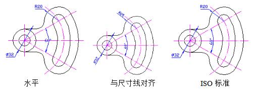 biaozhu2.png