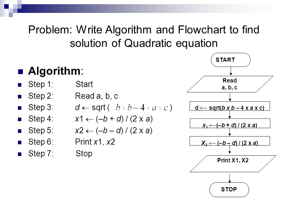 Difference between Flowchart and Algorithm