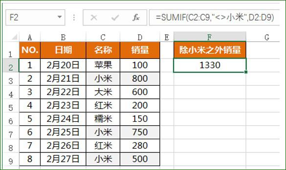 sumif函数怎么用