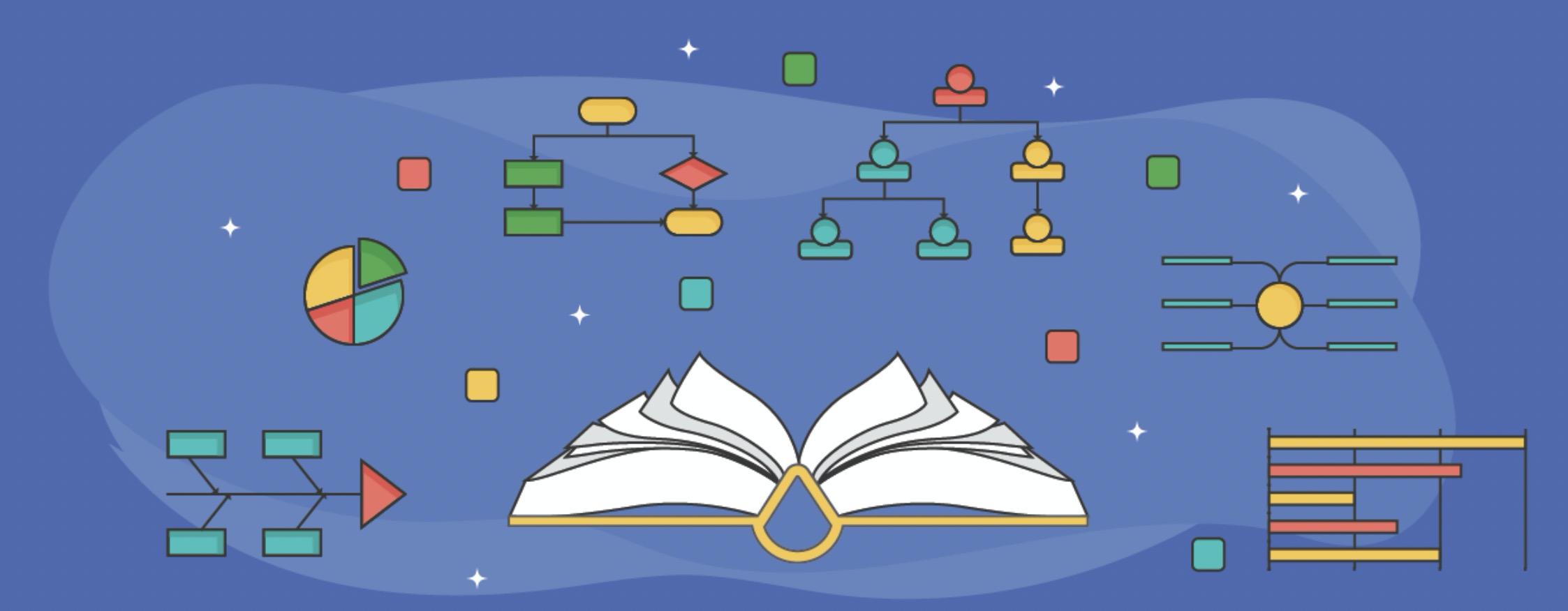 架构制图:工具与方法论