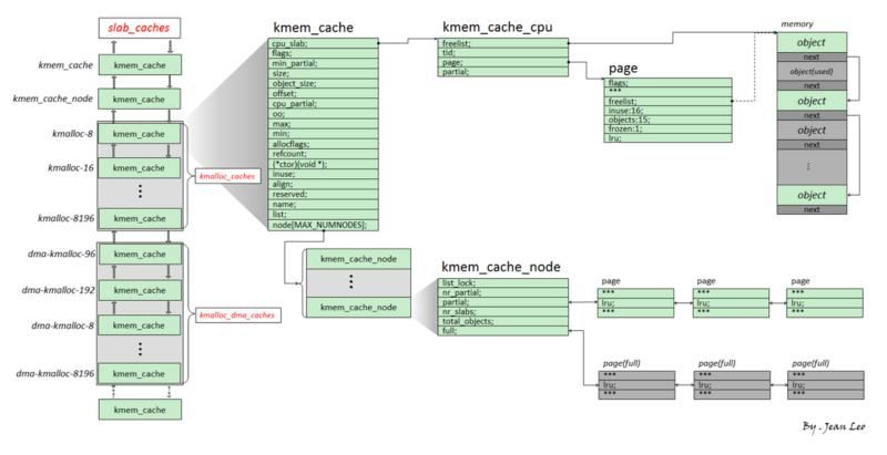 linux_address_6.png