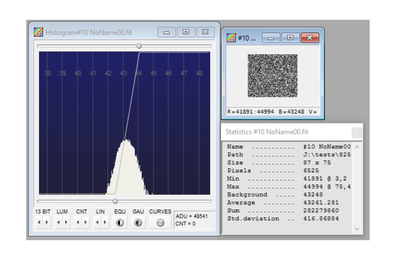 Shot noise distribution curve