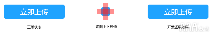 UI设计切图规范