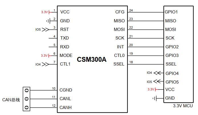 cbc3a4ca32593c42de3b72e31221e639.png