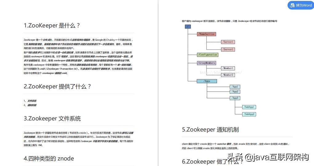 BATJ高频面试249道题:微服务+多线程+分布式+MyBatis +Spring