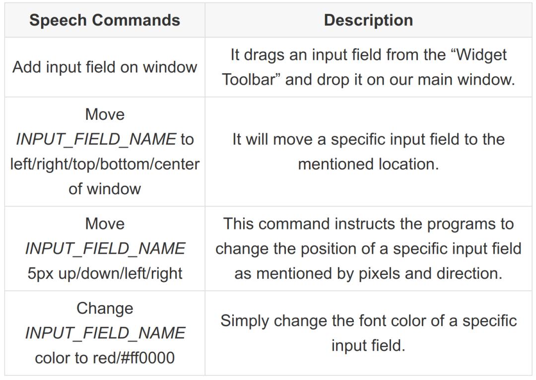 """针对Python开发人员的10个""""疯狂""""的项目构想插图(1)"""