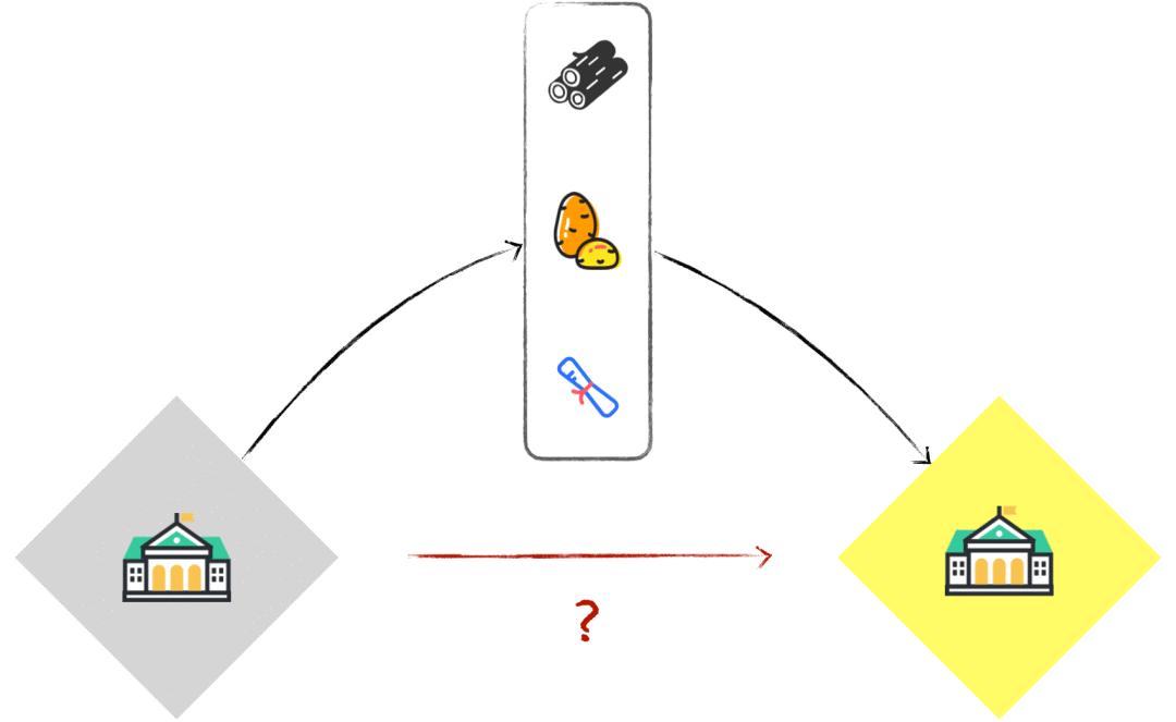 Docker 极简入门指南,10 分钟就能看懂插图(1)