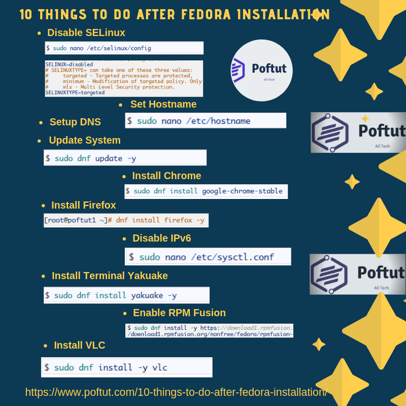 10 Things To Do After Fedora Installation Infographic