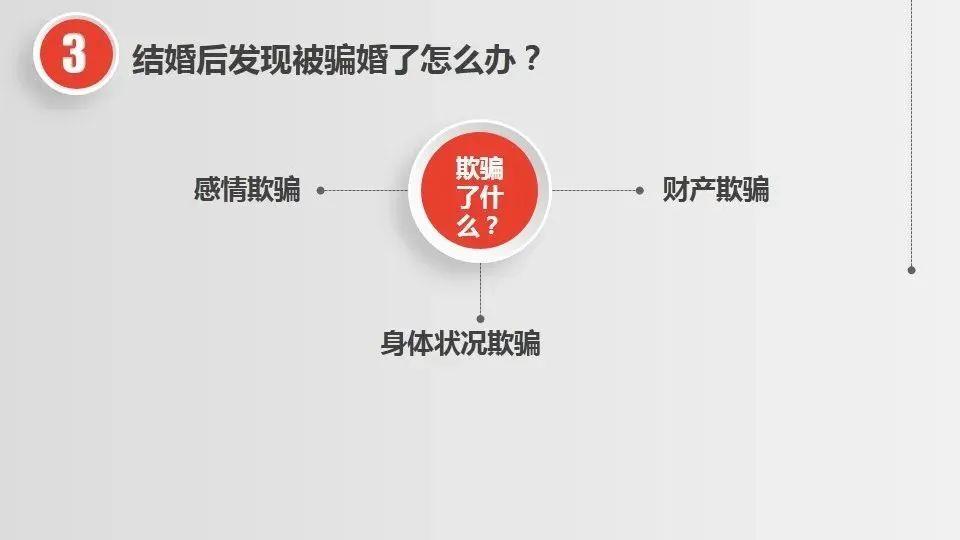 d2e8e347f752bdc0fa52648968321b1d - 婚姻家庭那些事儿,民法典给你答案!