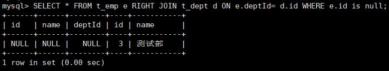[外链图片转存失败,源站可能有防盗链机制,建议将图片保存下来直接上传(img-7czqoOP5-1619189927062)(9mysql_多表查询_内连接_右连接_左连接_嵌套查询.assets/20190805181145897.png)]