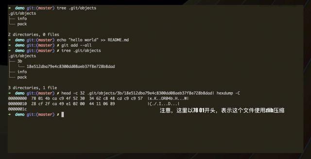 揭秘!业界创新的代码仓库加密技术