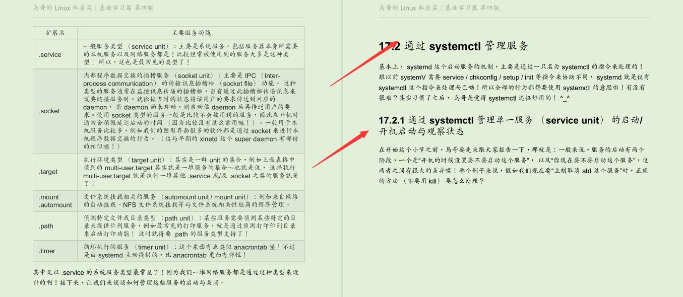 世界顶级Linux大牛耗时三年总结出3000页Linux文档