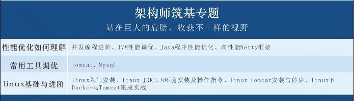 Java程序员开发3年如何能拿到年薪40W?(强烈推荐涨薪必备)