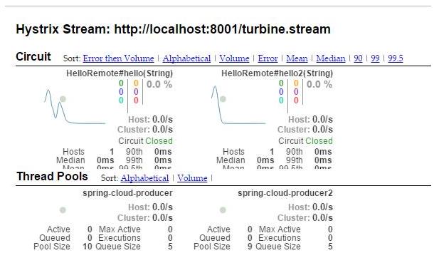基于SpringBoot SpringCloud的分布式架构体系插图(6)
