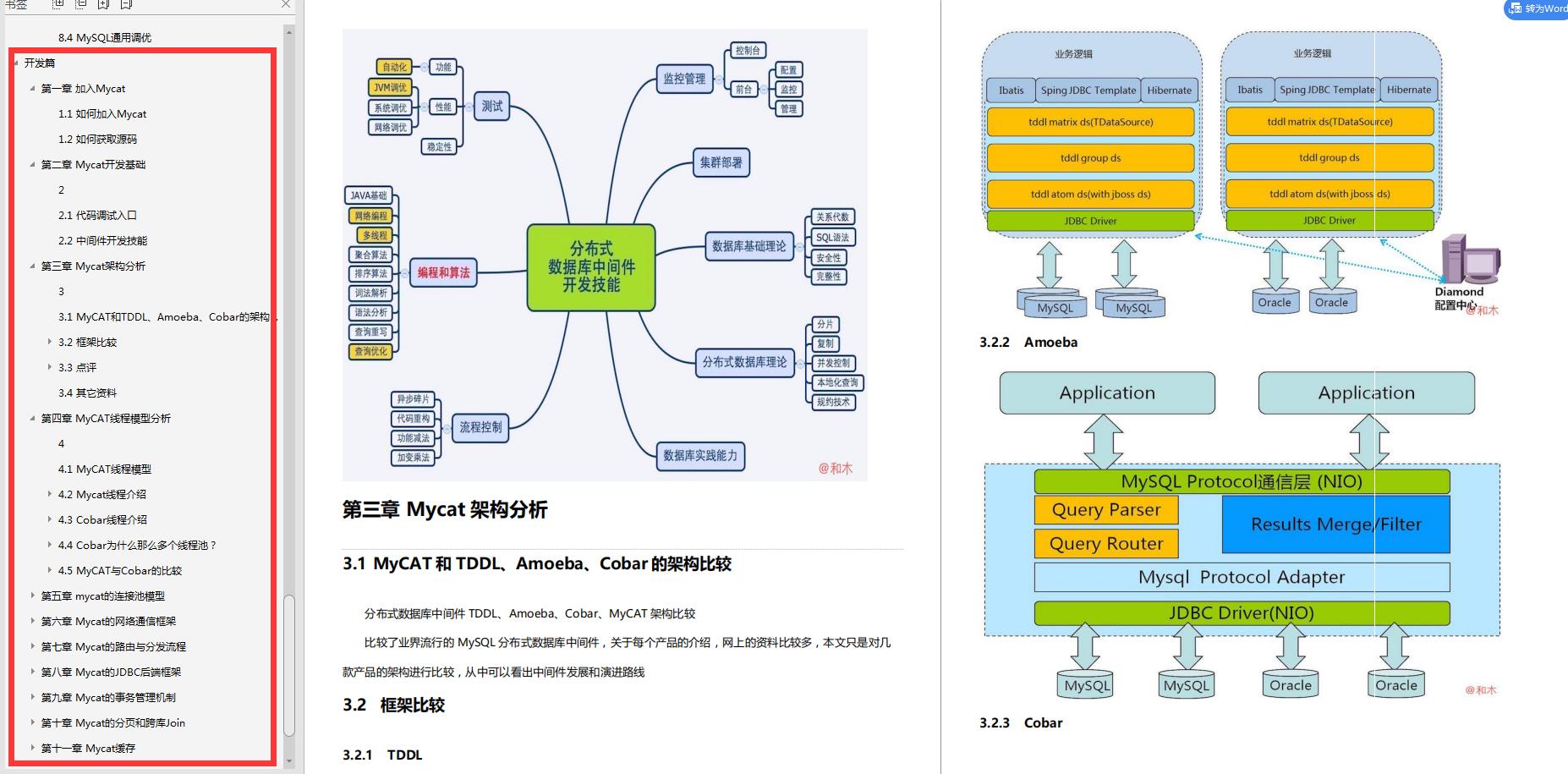 惊艳!阿里出产的MyCat性能笔记,带你领略什么叫细节爆炸