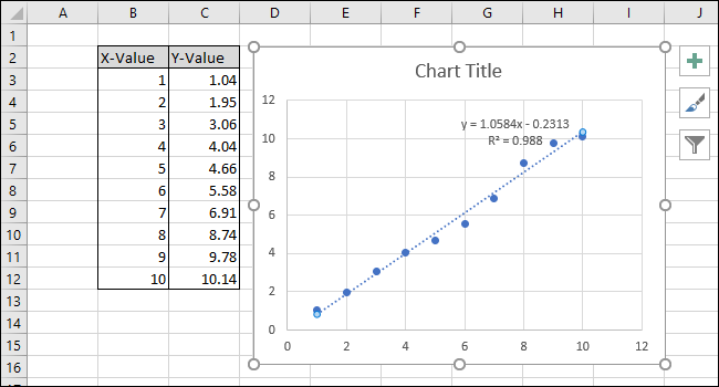 the equations now show on the chart