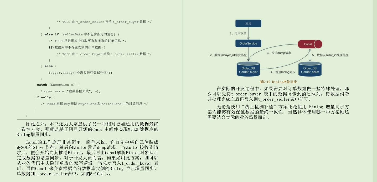 好叼!在阿里内部疯传的这份超大流量分布式系统架构解决方案笔记