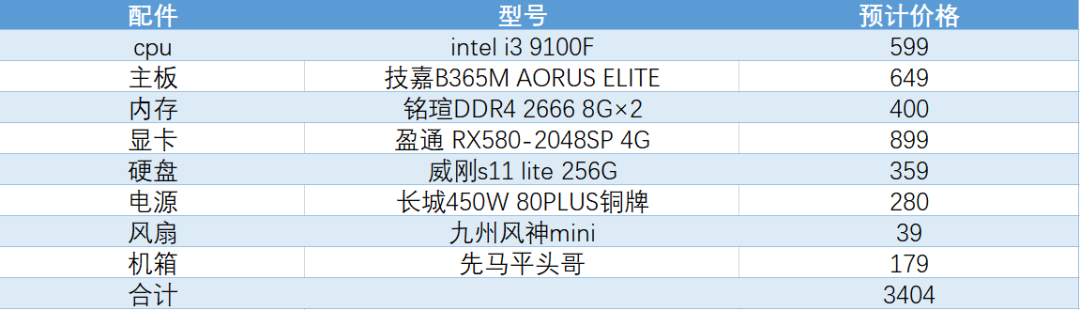 e5fd2b12a230180425ef91526a55dc80.png