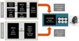 飞思卡尔S12ZVM混合集成芯片在车用BLDC中...