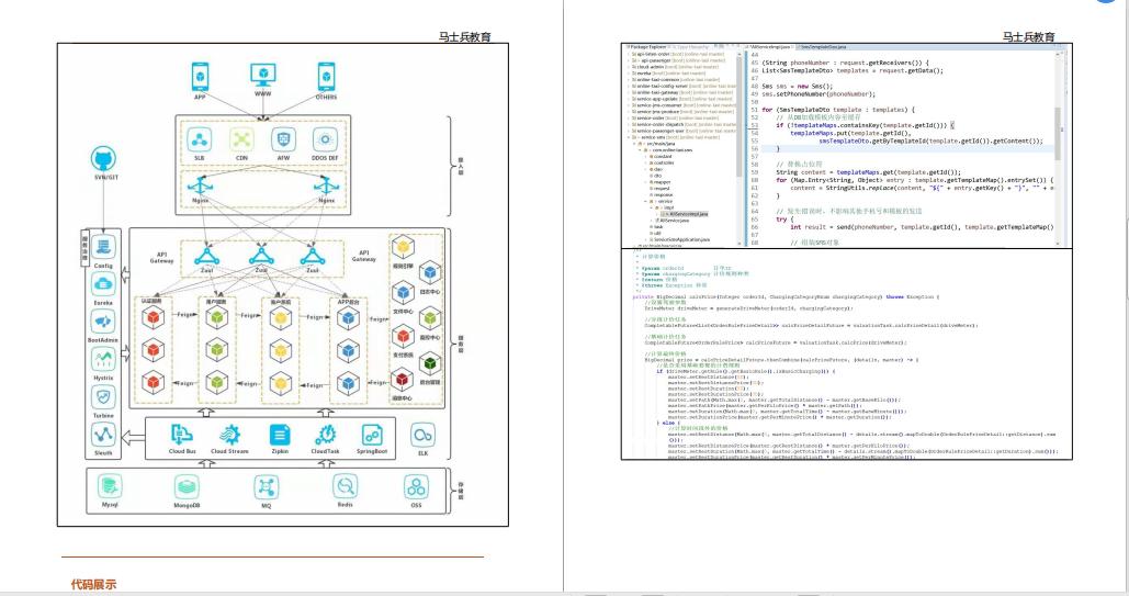 阿里P7告诉你大厂程序员必会:高并发+JVM+Redis+MySQL+项目实战