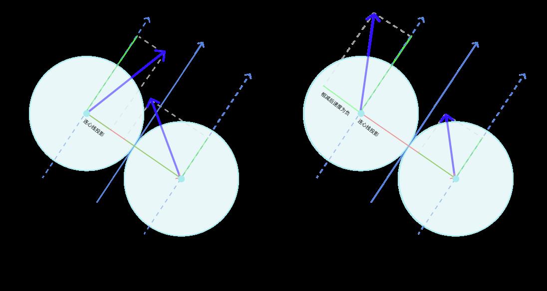 collision-diagram.png