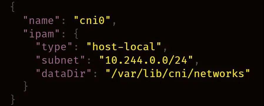 Kubernetes Pod 如何获取 IP 地址插图(9)